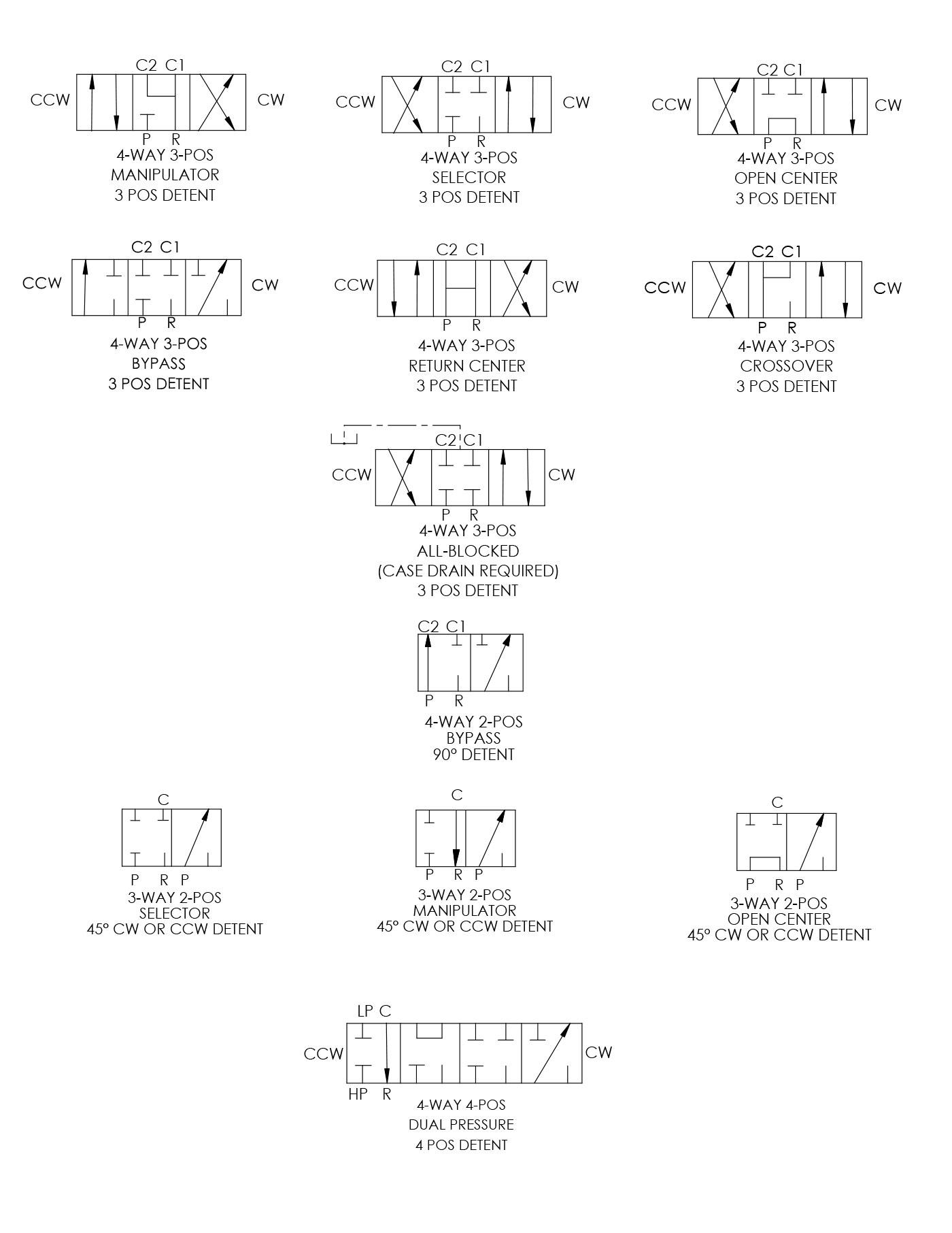 flow pattern diagrams